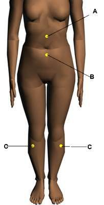 Acupressure Points for Relieving Stomachaches, Indigestion, and Heartburn