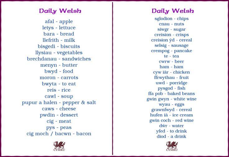 Daily Welsh: I know milk as llaeth