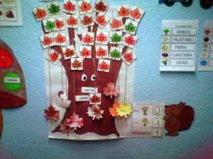 Para trabajar el otoño con los alumnos de tres y cuatro años hemos elaborado este mural. En él hacemos las rutinas diarias. Tenemos un cartel para los responsables, vemos el día de la semana y del …