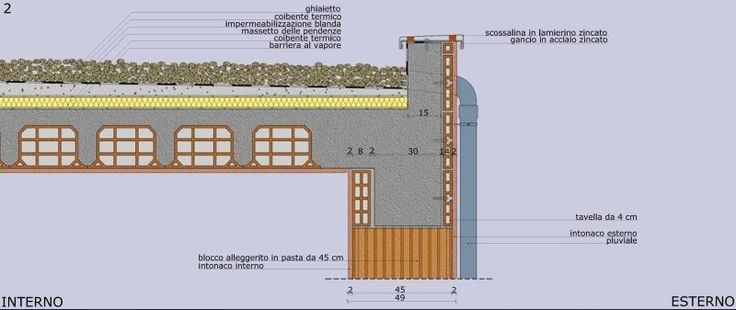 Tetto piano in laterocemento cerca con google drawing for Tetto piano casa tetto