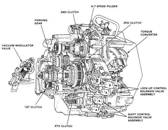ACURA INTEGRA 1990 transmission