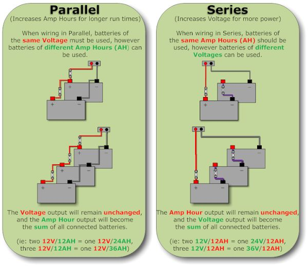 series vs parallel battery wiring diagrams parallel vs