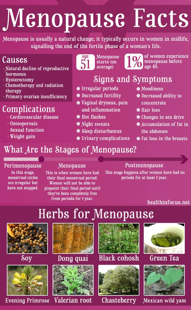 13 Signs Of Menopause Plus 13 Helpful Herbs