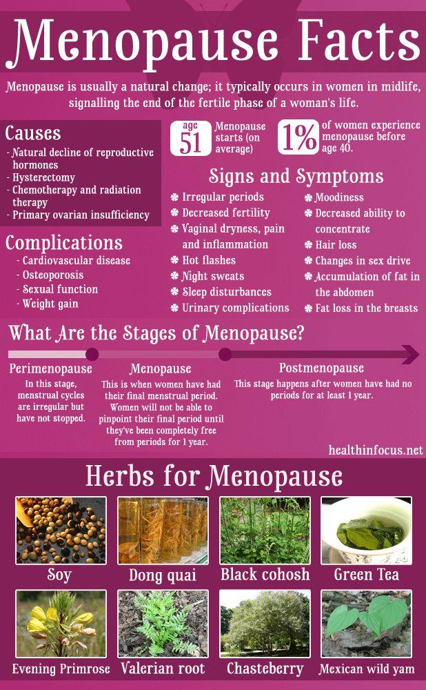 13 Signs Of Menopause Plus 13 Helpful Herbs