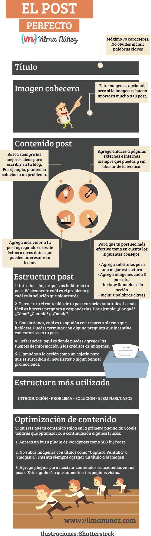 Cómo escribir el post perfecto para tu blog. #Infografía en español