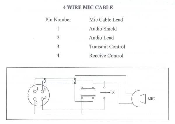 all details about cb microphone wiring cb microphone, cb power supply wiring diagram mic cable wiring diagram #11
