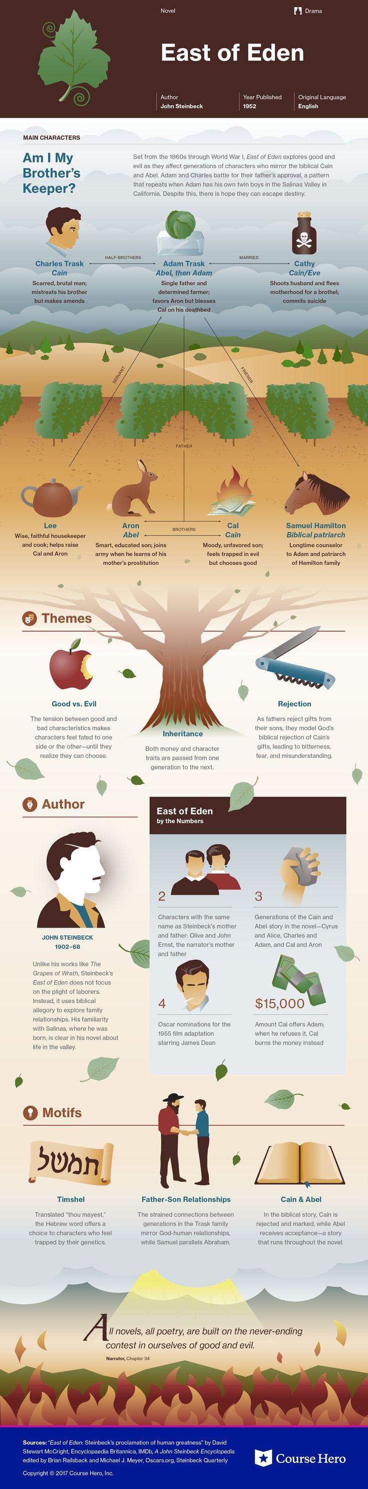 Neuromancer study guide