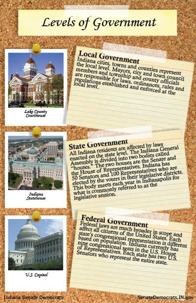 Handout on local, state and federal levels of government for junior high or high school students. From SenateDemocrats.IN.gov