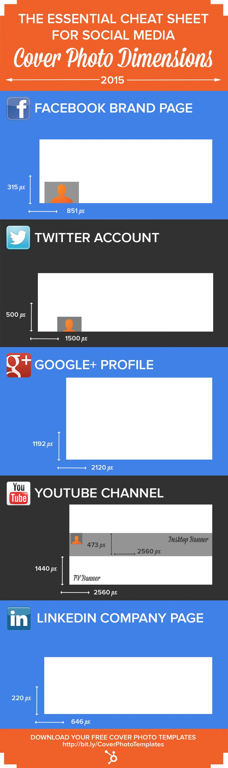 The Essential Cheat Sheet for Social Media Cover Photo Dimensions for January 2015