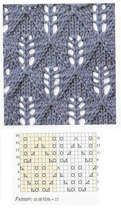 lace knitting pattern chart free