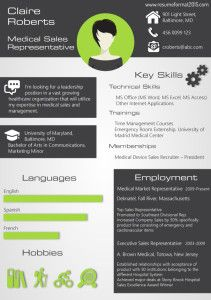 10 best 10 Most Successful Resume Format 2015 Samples images on ...