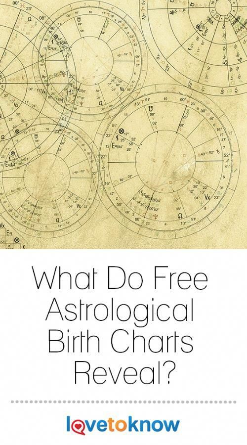 Free Astrology Is More Accessible Than Ever Before There Are Loads Of Places Online That Will Generate Your Birth Chart For