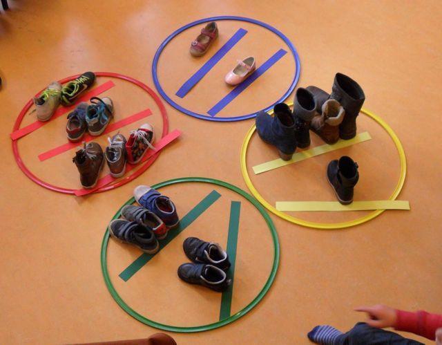 """Mindmap(denken) over schoenen. Eerst hebben we onze schoenen in de verschillende hoepels gezet met de vraag: """"Welke schoenen horen bij elkaar en waarom?"""" Daarna hebben we gekeken of we de schoenen binnen een bepaalde hoepel nog verder konden verdelen."""