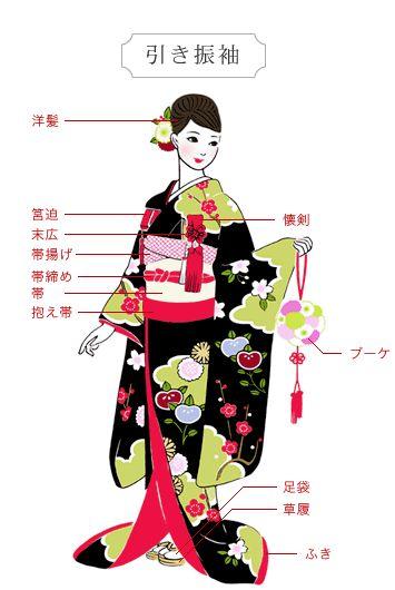 "description about ""Hiki-furisode"" ; a kind of kimono in Japanese style wedding. #kimono #wedding illusterated by Hiromi Tsuji http://hiromitsuji.hannnari.com/"