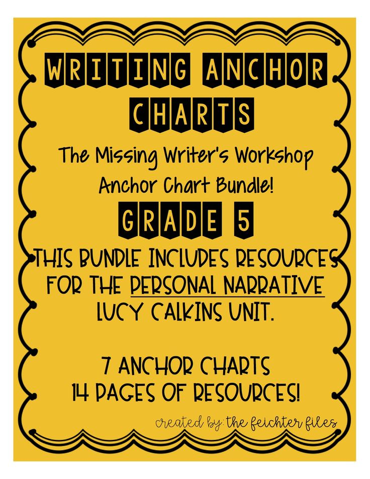 The Missing Writing Workshop Anchor Chart Bundle!  This document contains 7 Anchor Charts from the Personal Narrative Unit of Lucy Calkins Writer's Workshop. Each Anchor Chart is available as a full page document and a half page document! All Anchor Charts contain the Unit and Lesson which corresponds to when the Anchor Chart is first used. Use it as a stand alone product, or as a companion to the Lucy Calkins Units of Study.