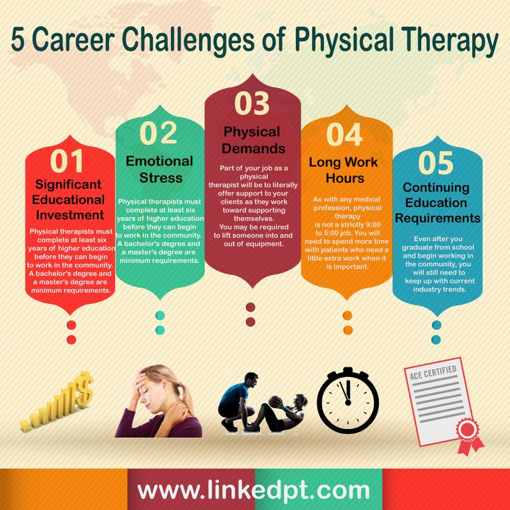 Vera Jolley (verajolley001) on Pinterest - physical therapist job description