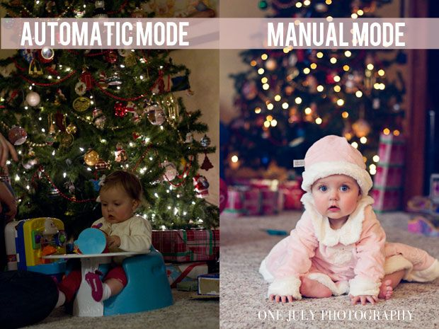 Tips For Indoor Photography