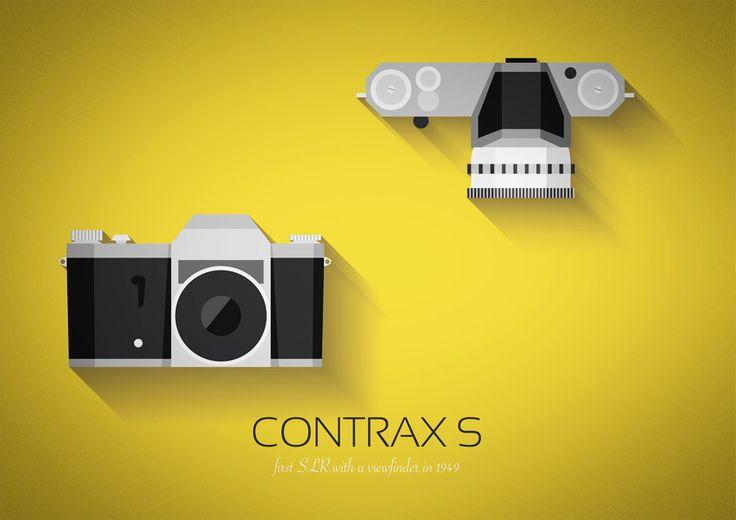 contrax s