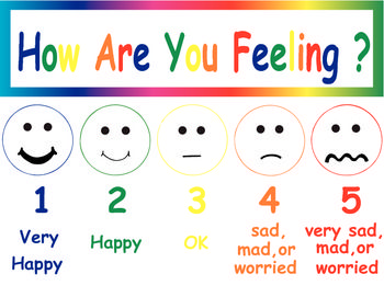 identifying feelings chart - Google Search | Feelings and ... |Identifying Emotions Chart