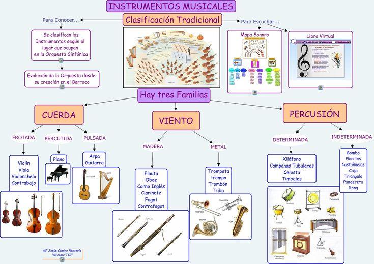 Instrumentos-tradicional