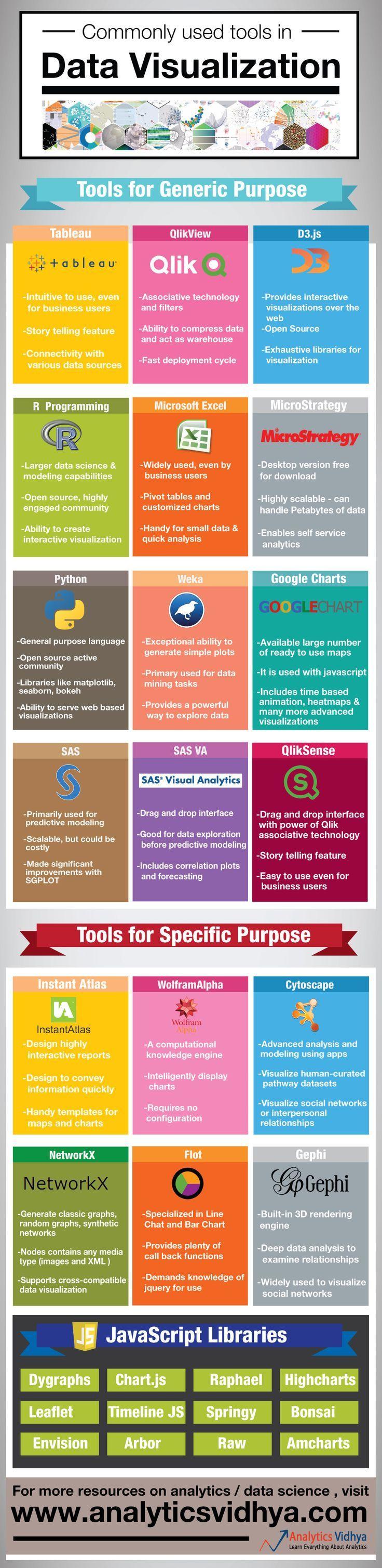https://social-media-strategy-template.blogspot.com/ #SocialMedia Using social media data mining tools | The Digital Media Strategy Blog