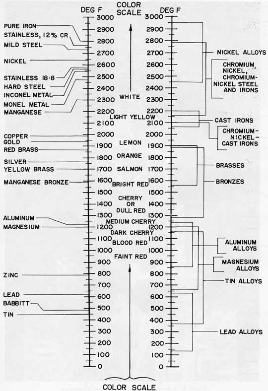 50 best Mechanical Engineering Formulas images on