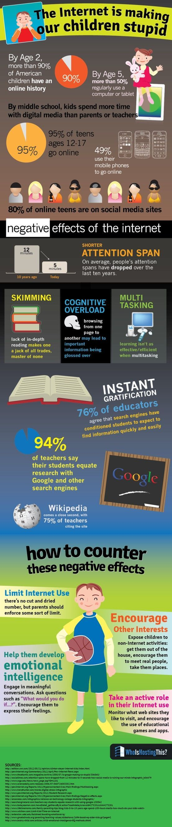 The internet is making our children stupid #infografia #infographic #education