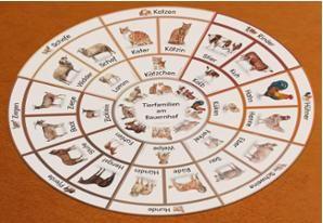 Tierfamilien am Bauernhof: Vorlagen für den Legekreis