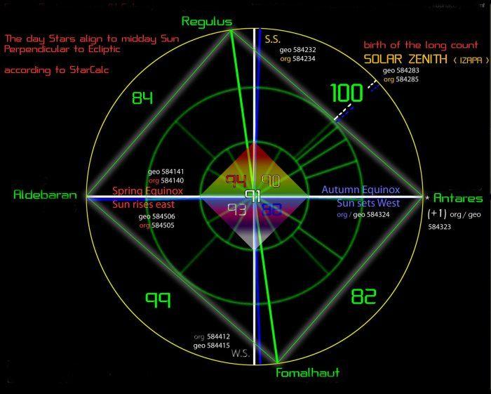 """Апокалипсис сегодня: Почему редкое астрологическое событие СЕГОДНЯ ВЕЧЕРОМ может предвещать """"конец дней"""". » Вселенная - территория свободной стаи"""