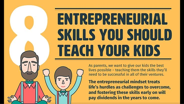 Parents and guardians do many things to ensure the success of their charges, but after reading, 'rithmetic, and not picking one's nose in public, entrepreneurial skills can be tackled s…