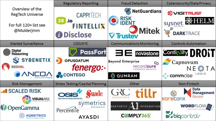 RegTech is real and 120+ startups to prove it | Jan-Maarten (JM) Mulder | Pulse | LinkedIn