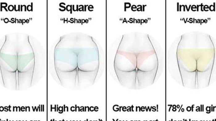 The size of one's butt may say a lot about the overall health of a person. It is commonly believed that fat storages anywhere are terrible for the body