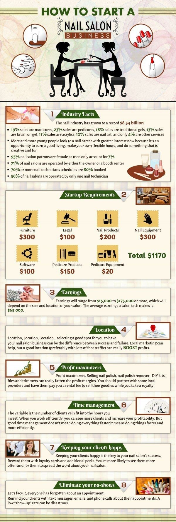 how to start a nail salon business infographic                                                                                                                                                                                 More