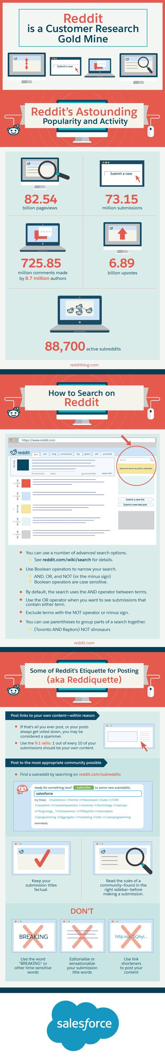 Why Use Reddit for Customer Research infographic