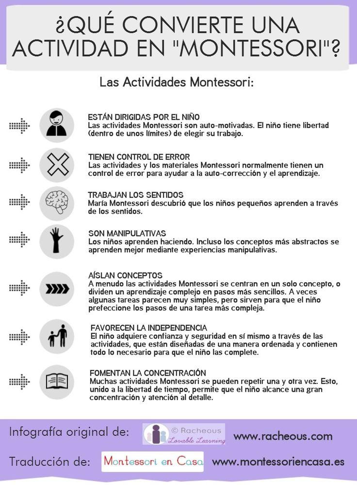 ¿Qué convierte una actividad en Montessori? (infografía)
