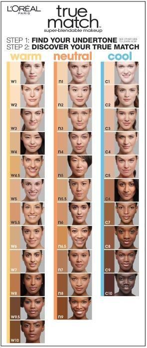 Sólo True Match iguala tu tono exacto y mejora la textura de tu piel.