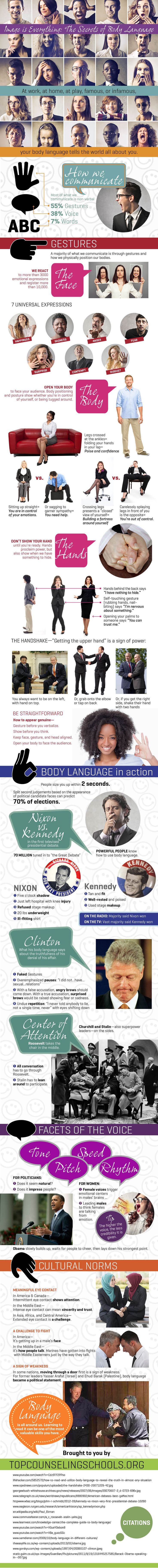 Body Language: An Amazing Infographic