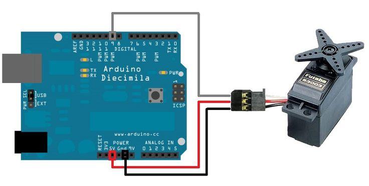 Best arduino due projects ideas on pinterest