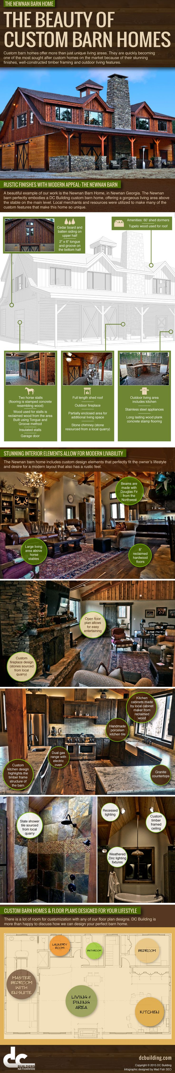 Barn Home Infographic, Newnan, Georgia Barn With Living Quarters