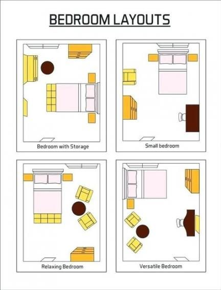 10x10 Room Design: Best Bedroom Furniture Layout 10x10 Ideas #bedroom