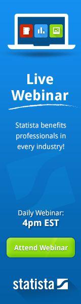 • U.S. Organic Food Industry - Statistics & Facts | Statista