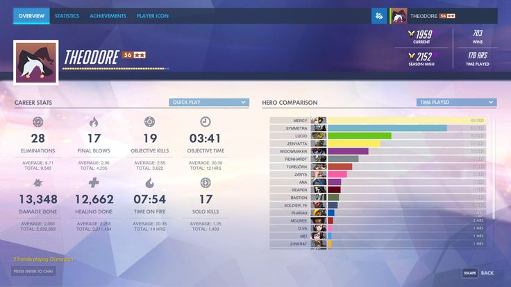 Image result for overwatch profile