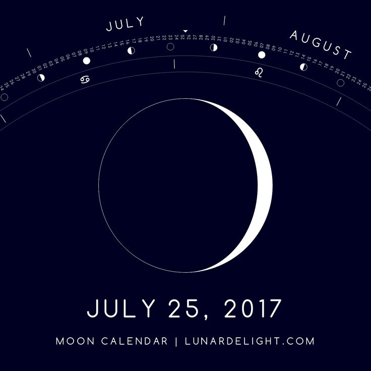 Tuesday, July 25 @ 22:09 GMT  Waxing Crescent - Illumination: 8%  Next Full Moon: Monday, August 7 @ 18:12 GMT Next New Moon: Monday, August 21 @ 18:31 GMT