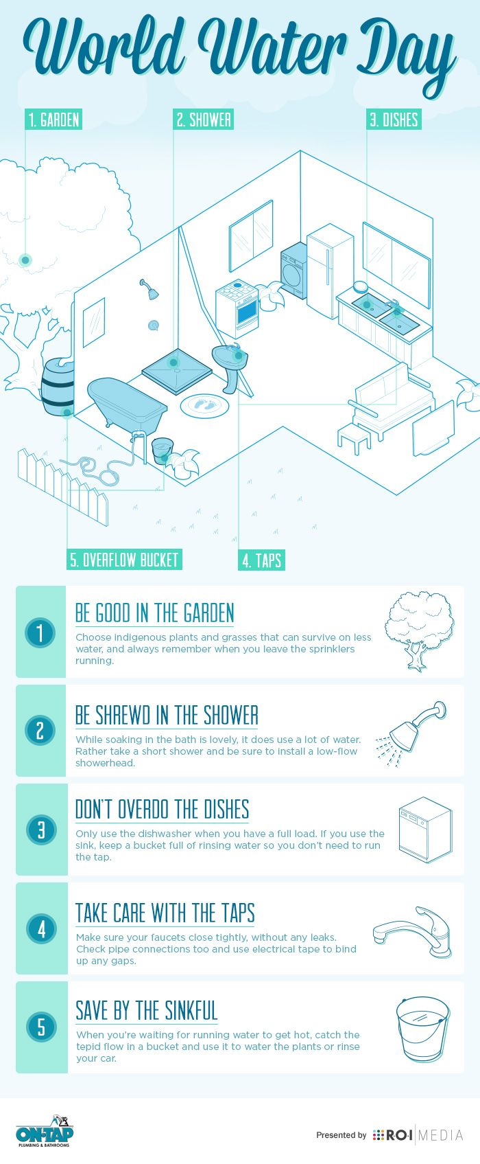 World Water Day Info-graphic 5 tips! #worldwaterday #water #waterwise #saving #environmental #eco #goinggreen #tips #tricks #watersmart #Home #DIY #information #graphic #ecofriendly