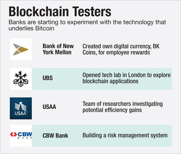 Financial institutions are increasingly taking an interest in Bitcoin's recordkeeping system, known as the blockchain, a so-called distributed ledger that can be used to track much more than stateless electronic tokens.