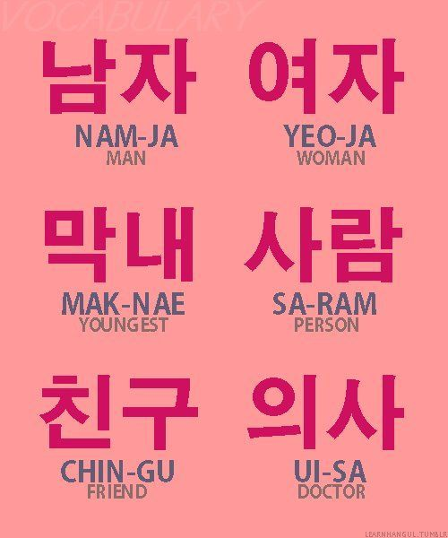 Korean words and phrases..