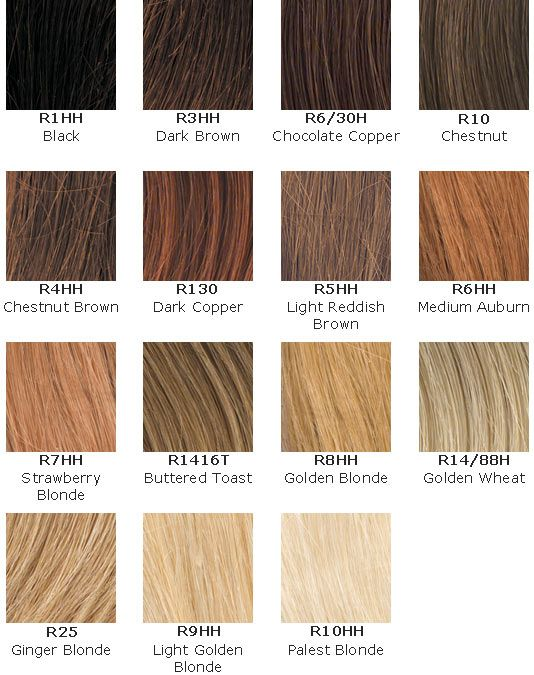 237 best Hair Coloring images on Pinterest | Hair color formulas ...