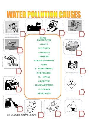 water pollution my worksheets pinterest water pollution water cycle project and worksheets. Black Bedroom Furniture Sets. Home Design Ideas