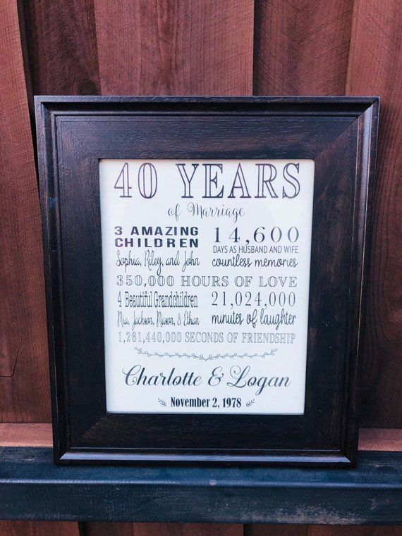 40th Anniversary Gift for parent, Ruby Anniversary, 40 years of