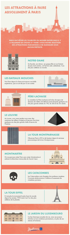Ressources et activités pour découvrir ou redécouvrir les principaux monuments de Paris en classe de FLE.